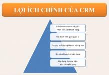 Các lợi ích CRM đem lại cho doanh nghiệp của bạn