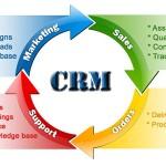 Phần mềm CRM Quản lý Doanh nghiệp và chăm sóc khách hàng