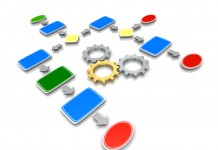 Để hiểu Quy trình công việc là gì hãy tham gia vào bất kỳ tổ chức nào. Nếu quy trình làm việc ở tổ chức đó thông suốt thì có nghĩa là tổ chức đó hoạt động rất hiệu quả.