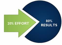 20% nỗ lực tạo ra 80% kết quả