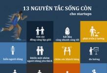 13 nguyên tắc sống còn dành cho startups của Paul Graham