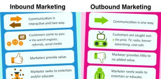 Outbound Marketing là gì? Outbound Marketing vs Outbound Marketing